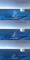 light_below_surface